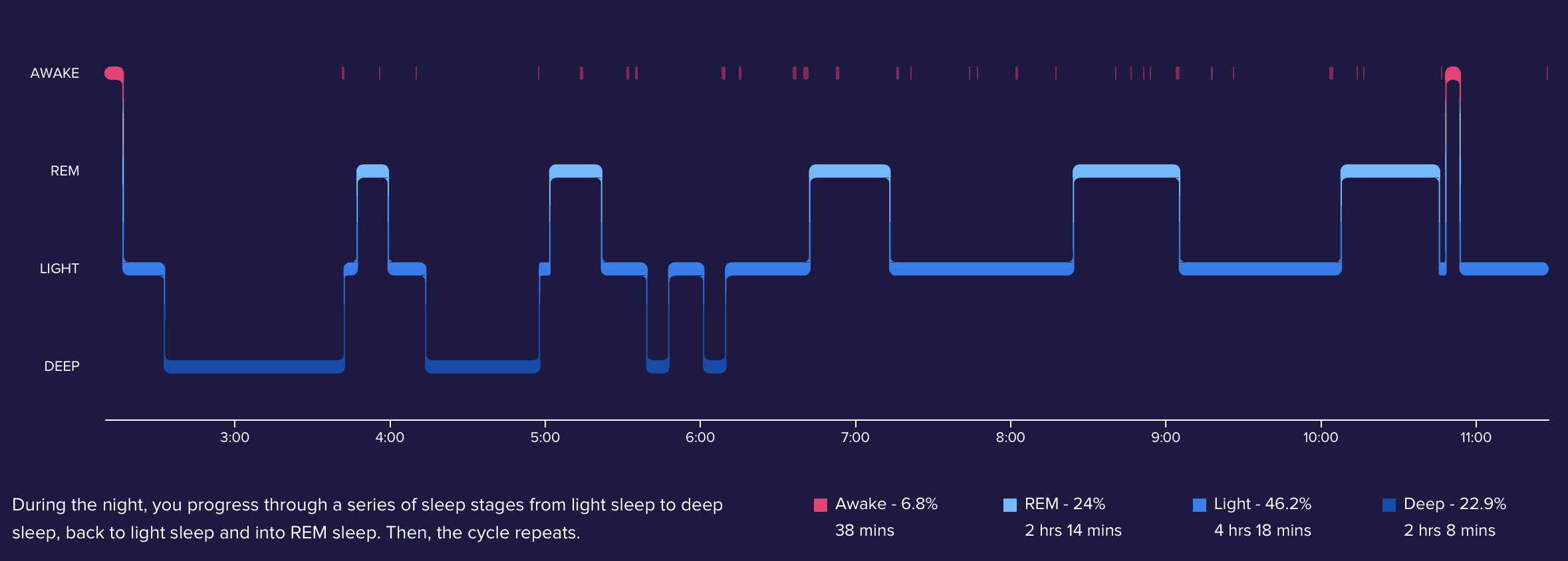 fitbit alta hr sleep tracking